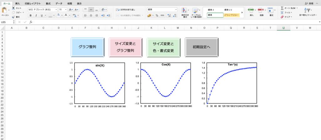 グラフのサイズ変更とグラフ整列